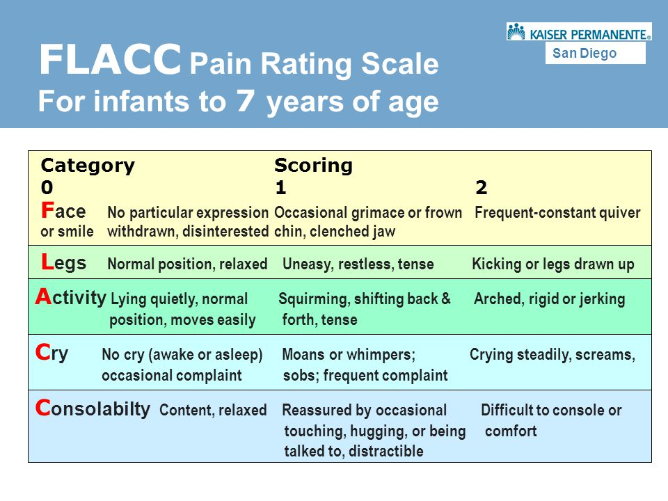 San Diego FLACC Pain Rating Scale For infants to 7 years of age CategoryScoring 012 F ace No particular expressionOccasional grimace or frownFrequent-