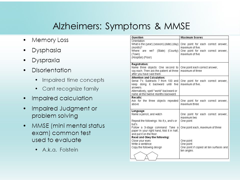 Alzheimers: Symptoms & MMSE Memory Loss Dysphasia Dyspraxia Disorientation Impaired time concepts Cant recognize family Impaired calculation Impaired