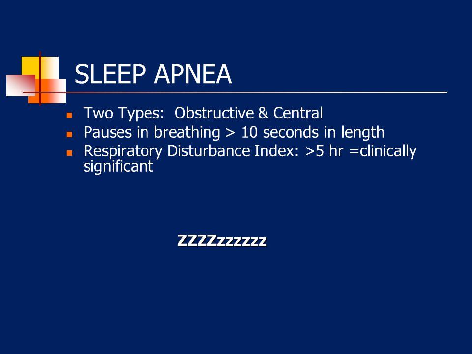 Sleep Disorders Obstructive Sleep Apnea/hypopnea (OSA) Restless Legs Syndrome (RLS) Periodic Limb Movement Disorder (PLMD) REM behavior disorder (RBD)