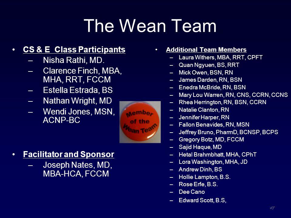43 The Wean Team CS & E Class Participants –Nisha Rathi, MD. –Clarence Finch, MBA, MHA, RRT, FCCM –Estella Estrada, BS –Nathan Wright, MD –Wendi Jones