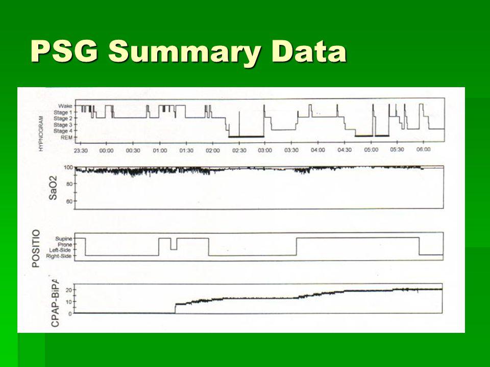 PSG Summary Data
