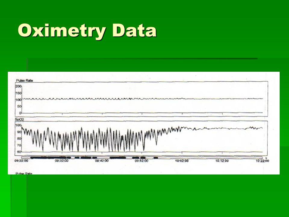 Oximetry Data