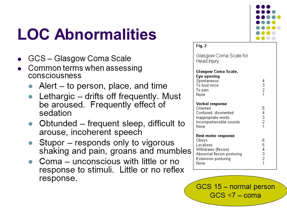 LOC Abnormalities GCS – Glasgow Coma Scale Common terms when assessing consciousness Alert – to person, place, and time Lethargic – drifts off frequently.