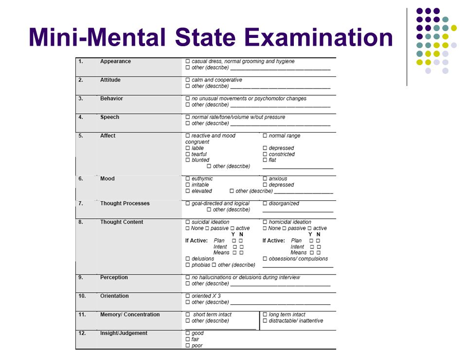 Mini-Mental State Examination