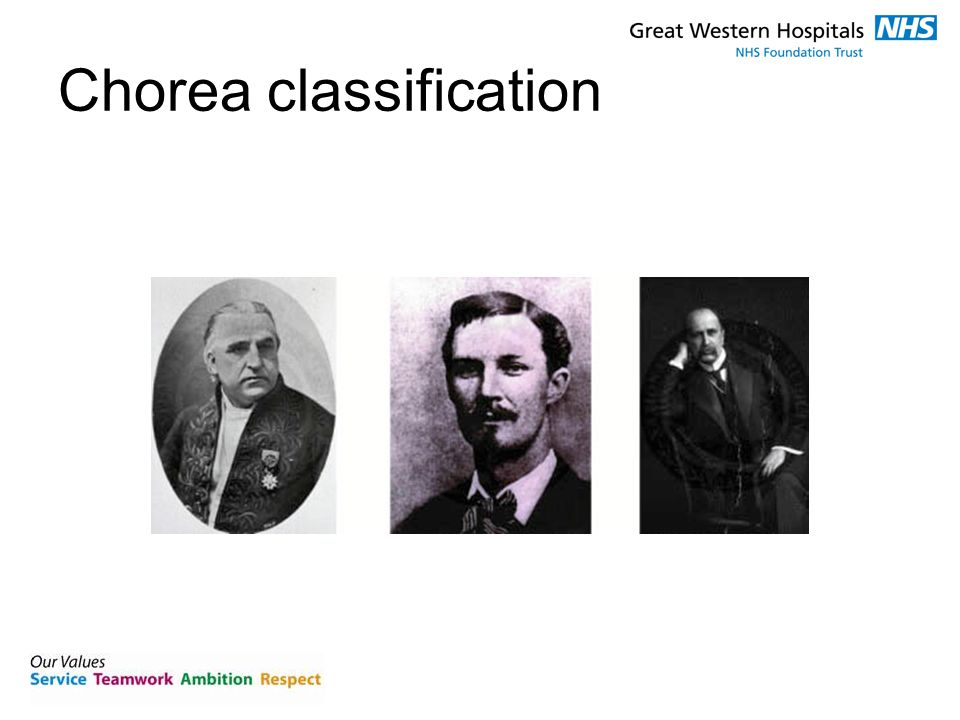 Chorea classification