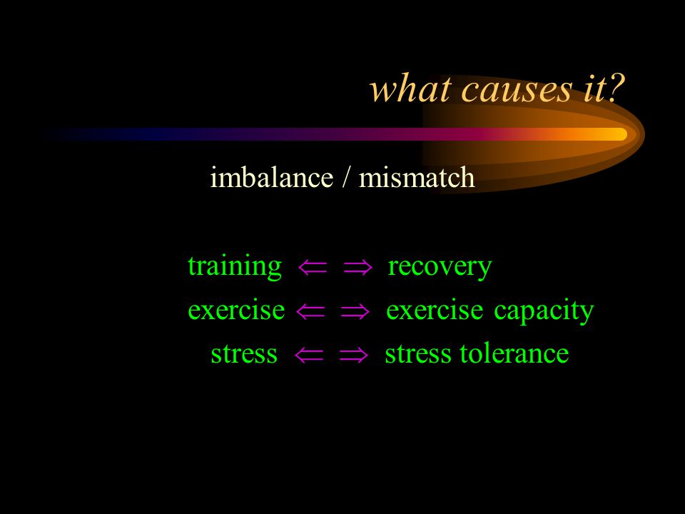 what causes it.