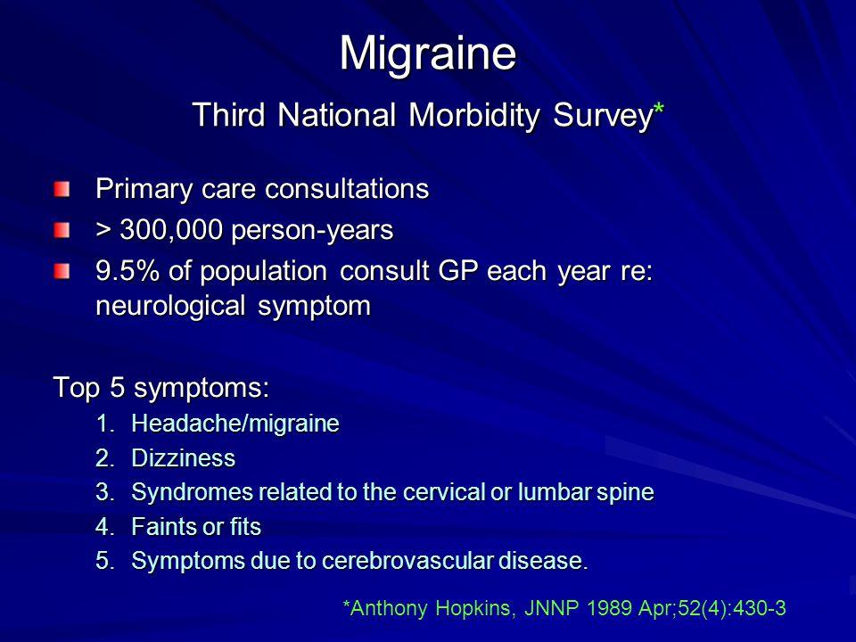 Markers to suggest Chronic (vs episodic) Migraine 1.