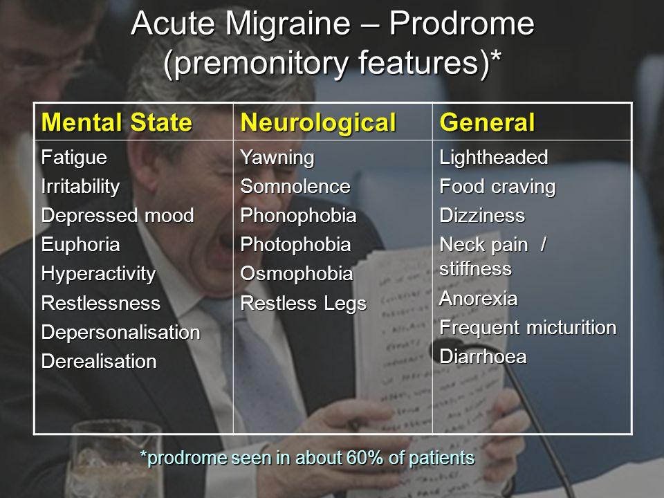 Migraine Preventatives Reasons for failure 1.
