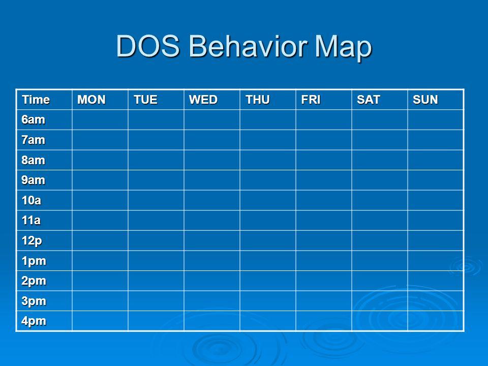 DOS Behavior Map TimeMONTUEWEDTHUFRISATSUN 6am 7am 8am 9am 10a 11a 12p 1pm 2pm 3pm 4pm