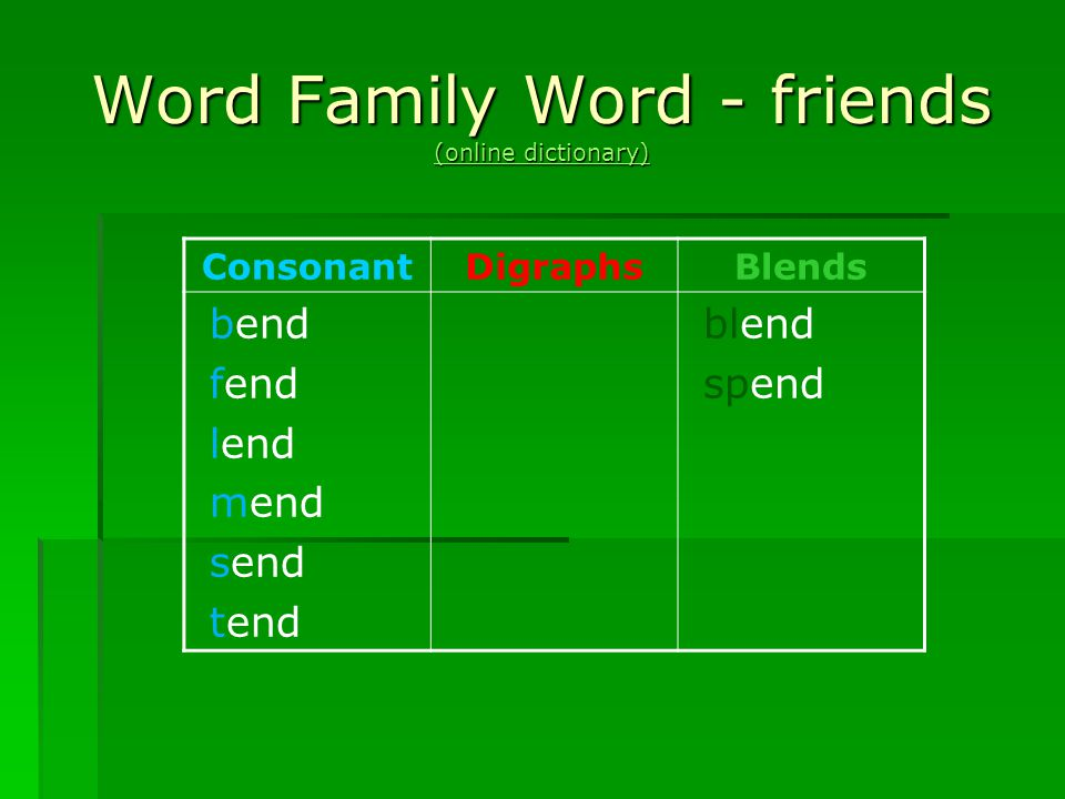 Word Family Word - friends (online dictionary) (online dictionary) (online dictionary) ConsonantDigraphsBlends bend fend lend mend send tend blend spe