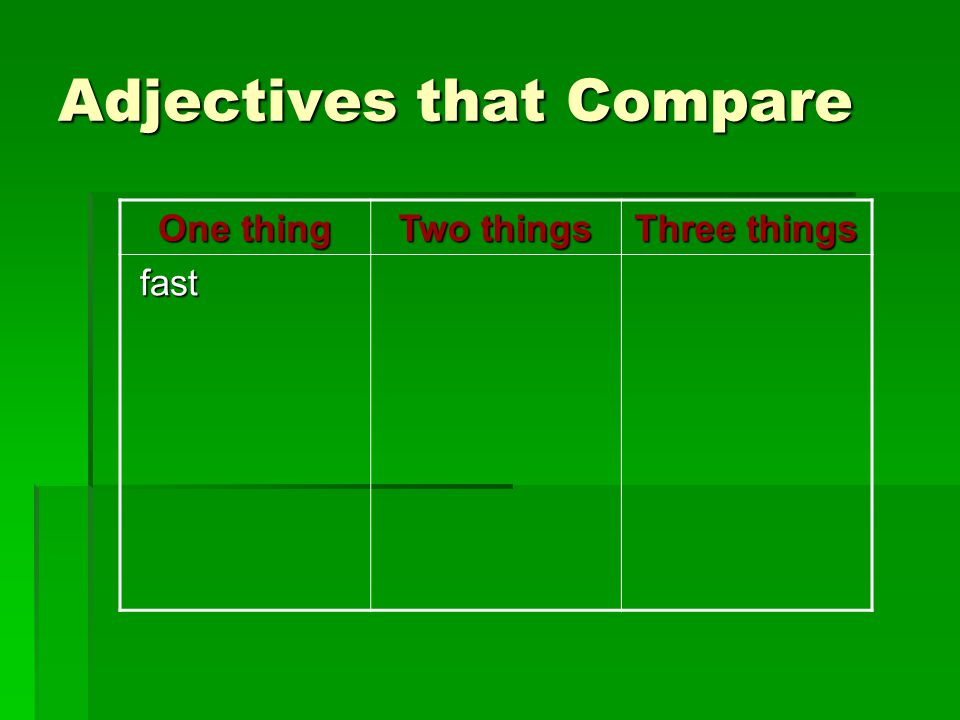 Adjectives that Compare One thing Two things Three things fast fast