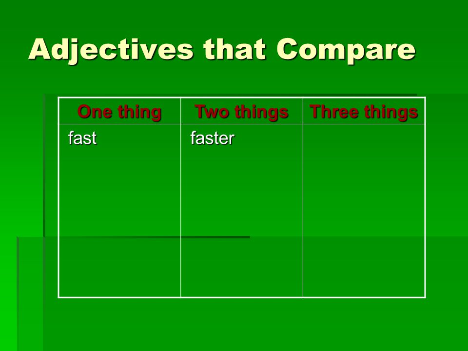 Adjectives that Compare One thing Two things Three things fast fast faster faster