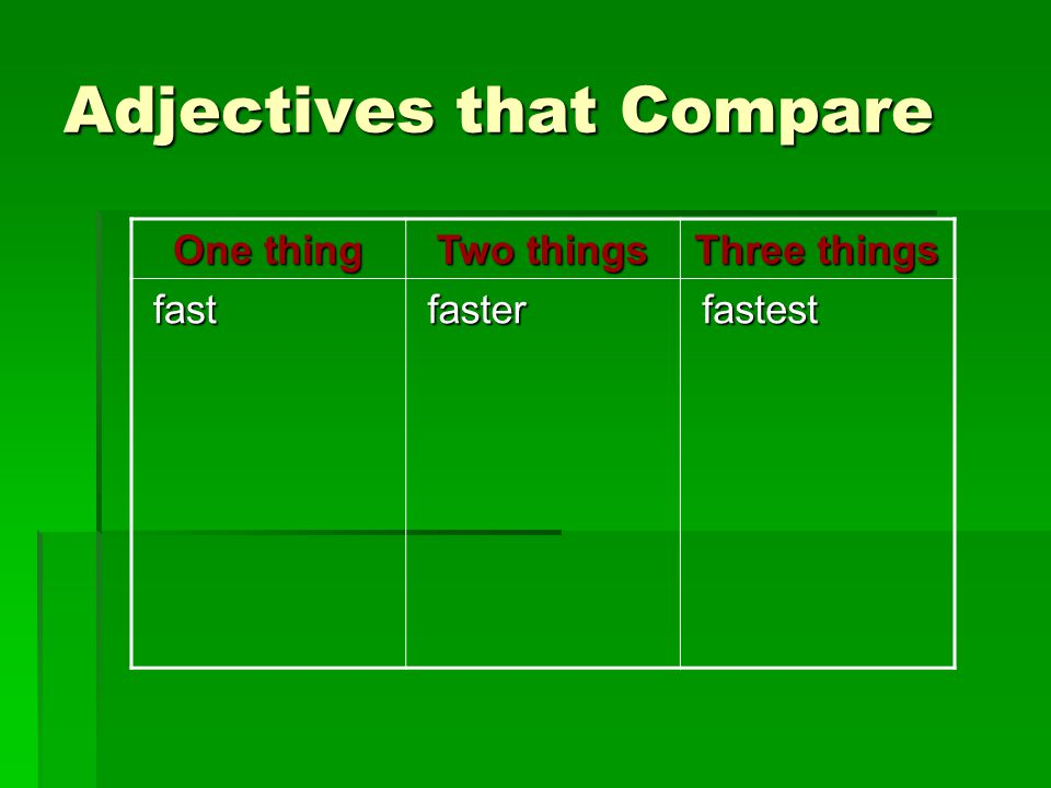 Adjectives that Compare One thing Two things Three things fast fast faster faster fastest fastest