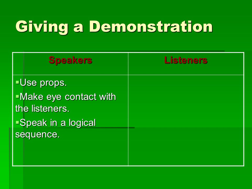 Giving a Demonstration SpeakersListeners  Use props.  Make eye contact with the listeners.  Speak in a logical sequence.
