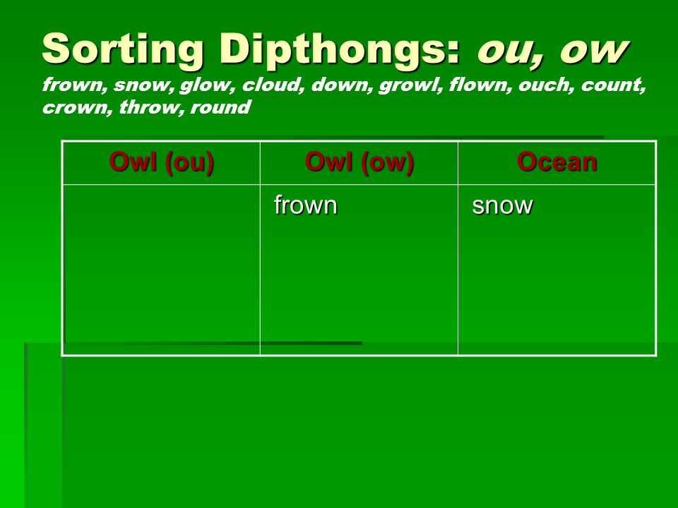 Sorting Dipthongs: ou, ow Sorting Dipthongs: ou, ow frown, snow, glow, cloud, down, growl, flown, ouch, count, crown, throw, round Owl (ou) Owl (ow) Ocean frown frown snow snow