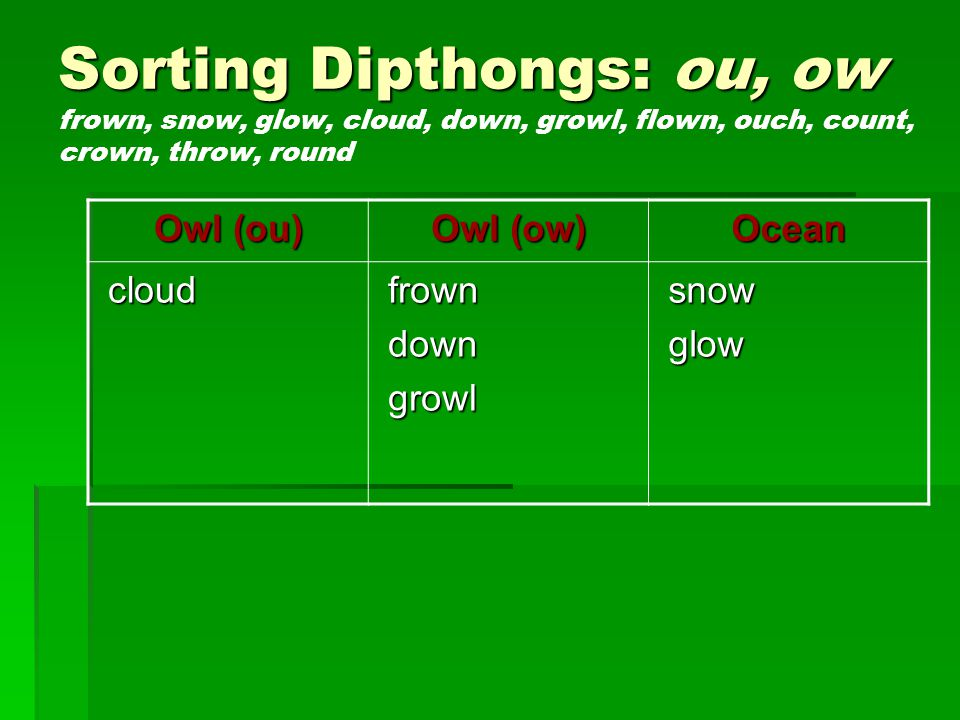 Sorting Dipthongs: ou, ow Sorting Dipthongs: ou, ow frown, snow, glow, cloud, down, growl, flown, ouch, count, crown, throw, round Owl (ou) Owl (ow) Ocean cloud cloud frown frown down down growl growl snow snow glow glow