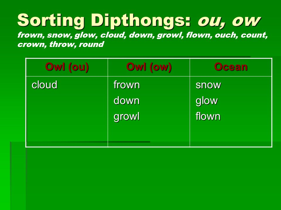 Sorting Dipthongs: ou, ow Sorting Dipthongs: ou, ow frown, snow, glow, cloud, down, growl, flown, ouch, count, crown, throw, round Owl (ou) Owl (ow) Ocean cloud cloud frown frown down down growl growl snow snow glow glow flown flown
