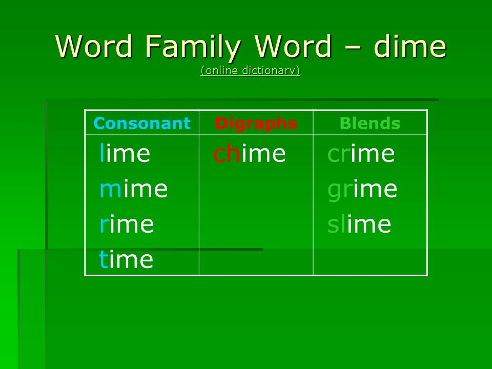 Word Family Word – dime (online dictionary) (online dictionary) (online dictionary) ConsonantDigraphsBlends lime mime rime time chime crime grime slim