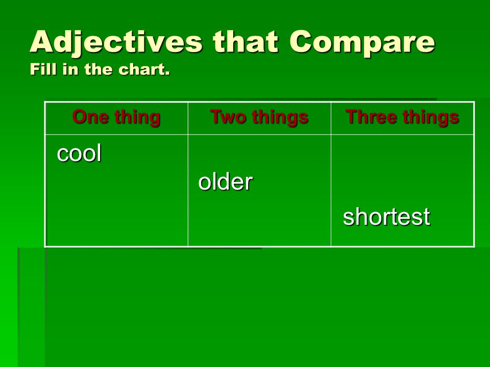 Adjectives that Compare Fill in the chart. One thing Two things Three things cool cool older older shortest shortest