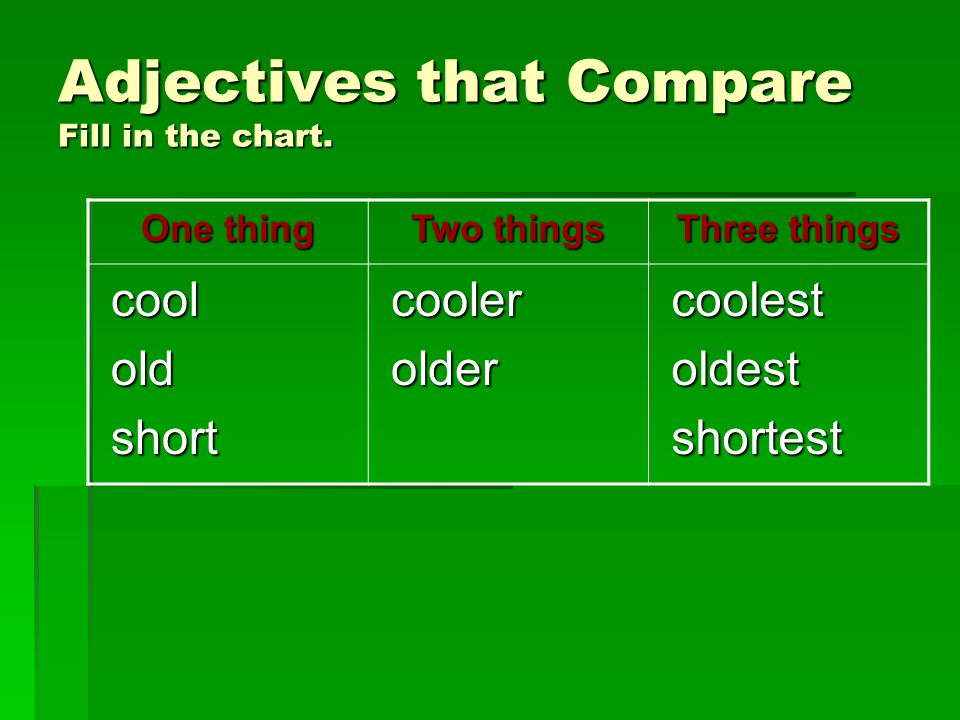 Adjectives that Compare Fill in the chart. One thing Two things Three things cool cool old old short short cooler cooler older older coolest coolest o