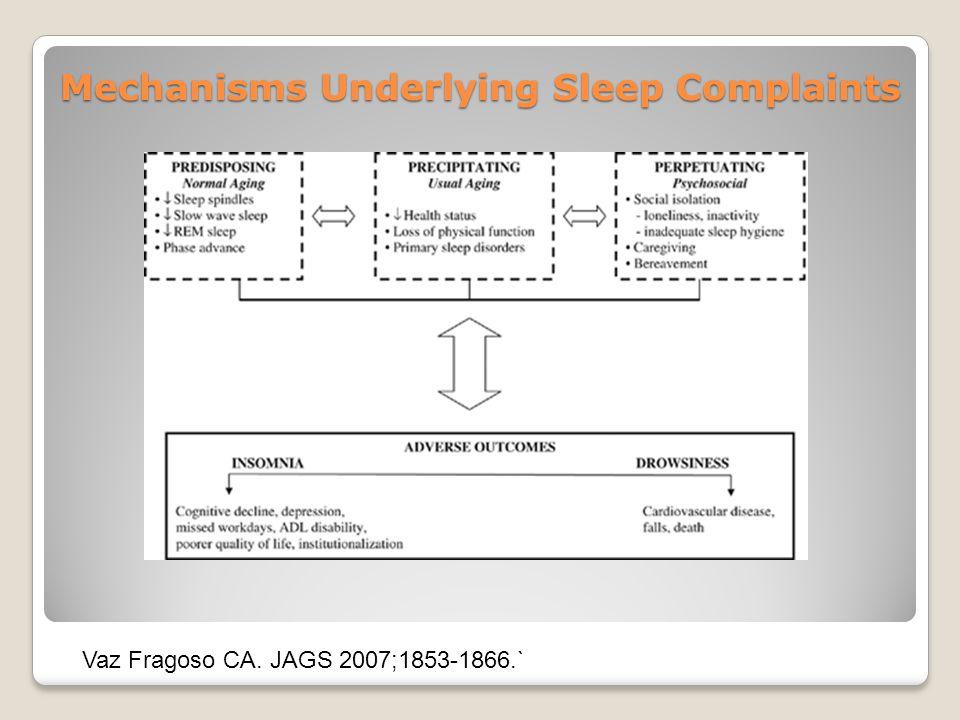 Mechanisms Underlying Sleep Complaints Vaz Fragoso CA. JAGS 2007;1853-1866.`