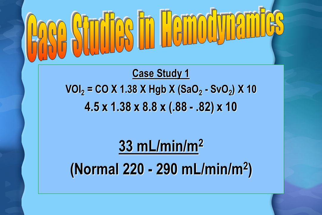 Case Study 1 VOI 2 = CO X 1.38 X Hgb X (SaO 2 - SvO 2 ) X 10 4.5 x 1.38 x 8.8 x (.88 -.82) x 10 33 mL/min/m 2 (Normal 220 - 290 mL/min/m 2 )