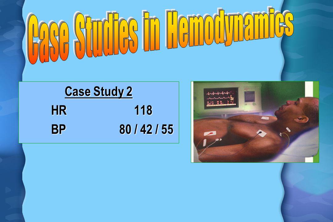 Case Study 2 HR 118 BP 80 / 42 / 55