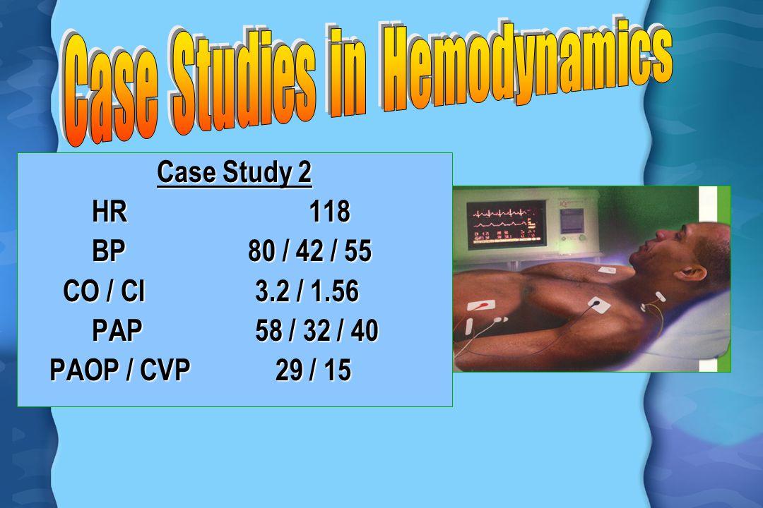 Case Study 2 HR 118 BP 80 / 42 / 55 CO / CI 3.2 / 1.56 CO / CI 3.2 / 1.56 PAP 58 / 32 / 40 PAOP / CVP 29 / 15