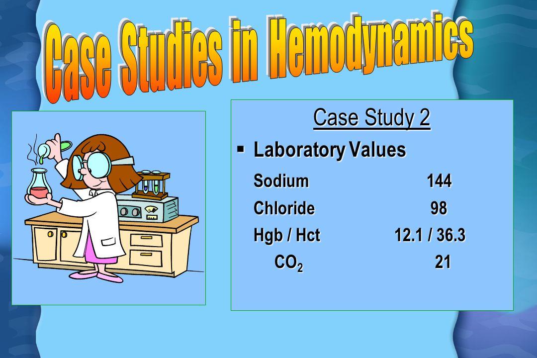 Case Study 2  Laboratory Values Sodium144 Chloride 98 Hgb / Hct 12.1 / 36.3 CO 2 21 CO 2 21