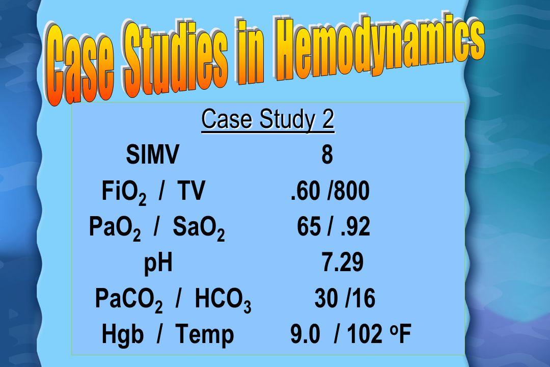 Case Study 2 SIMV 8 FiO 2 / TV.60 /800 PaO 2 / SaO 2 65 /.92 pH 7.29 PaCO 2 / HCO 3 30 /16 Hgb / Temp 9.0 / 102 o F