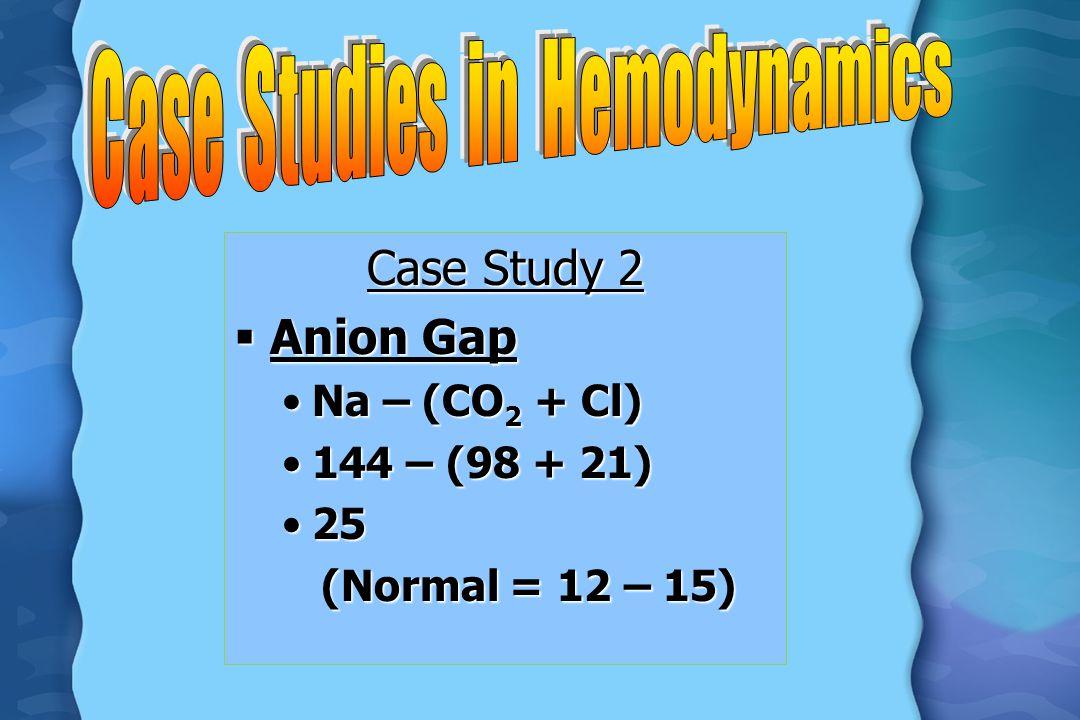 Case Study 2  Anion Gap Na – (CO 2 + Cl)Na – (CO 2 + Cl) 144 – (98 + 21)144 – (98 + 21) 2525 (Normal = 12 – 15)