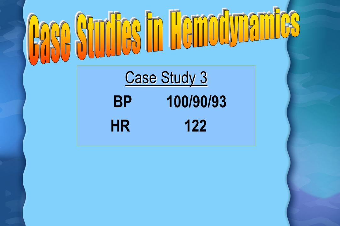 Case Study 3 BP100/90/93 HR 122