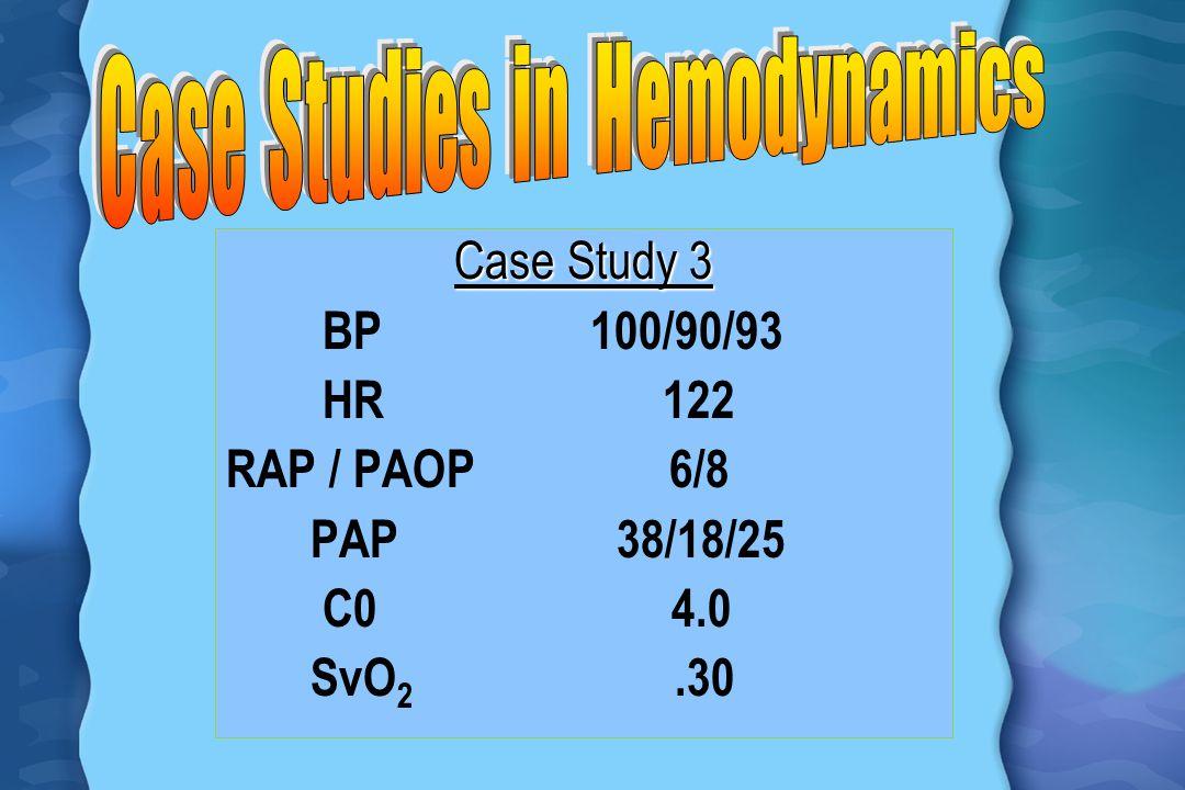 Case Study 3 BP 100/90/93 HR 122 RAP / PAOP 6/8 PAP 38/18/25 C0 4.0 SvO 2.30