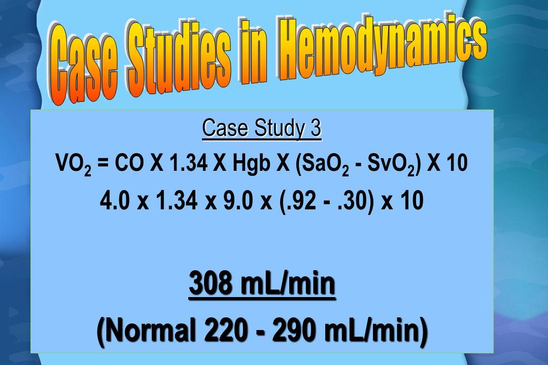 Case Study 3 VO 2 = CO X 1.34 X Hgb X (SaO 2 - SvO 2 ) X 10 4.0 x 1.34 x 9.0 x (.92 -.30) x 10 308 mL/min (Normal 220 - 290 mL/min)
