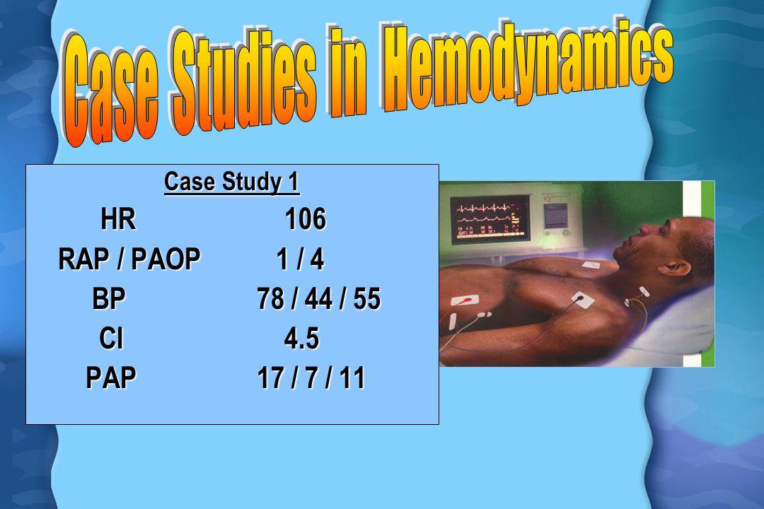 Case Study 1 HR 106 RAP / PAOP 1 / 4 BP 78 / 44 / 55 BP 78 / 44 / 55 CI 4.5 CI 4.5 PAP 17 / 7 / 11 PAP 17 / 7 / 11