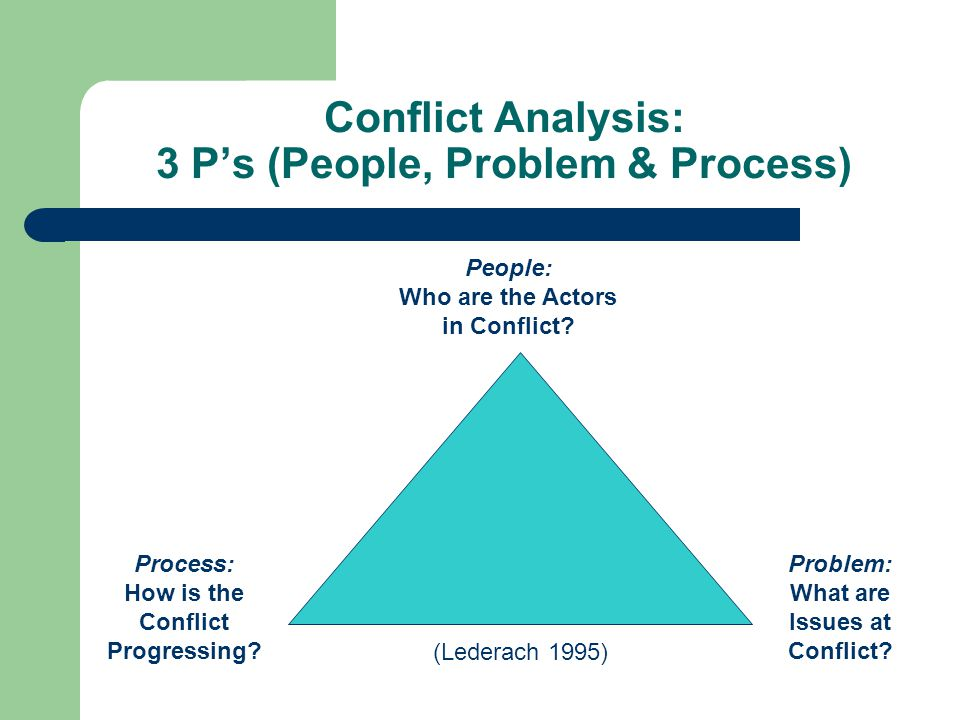 Conflict Analysis: 3 P's (People, Problem & Process) People: Who are the Actors in Conflict.