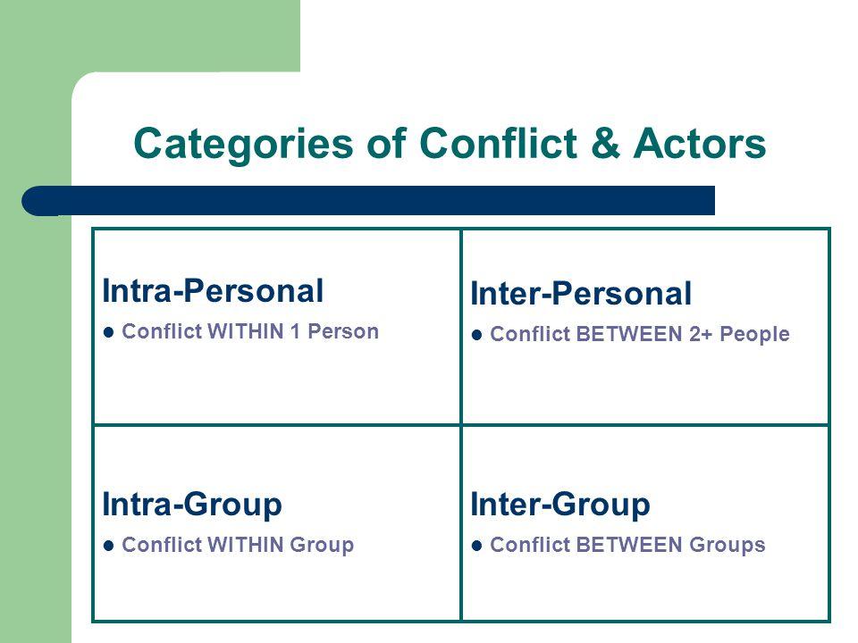 Categories of Conflict & Actors Intra-Personal Conflict WITHIN 1 Person Inter-Personal Conflict BETWEEN 2+ People Intra-Group Conflict WITHIN Group In