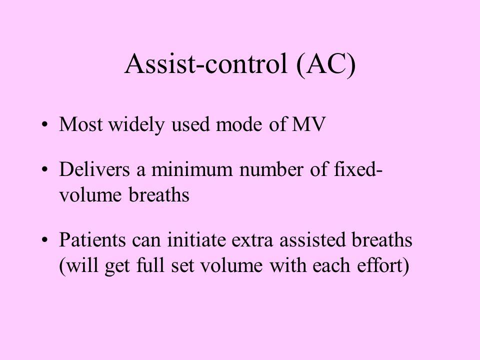 Volume-cycled Ventilation Assist Control (AC) Synchronized Intermittent Mandatory Ventilation (SIMV)