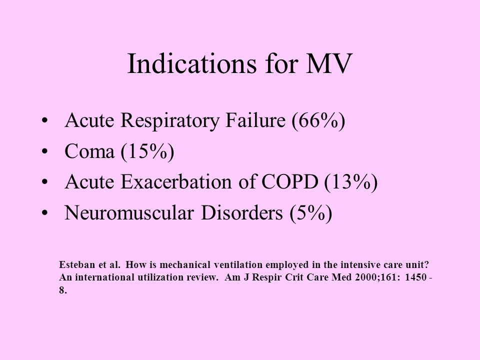 Patient-Ventilator Synchrony Inspiratory effort expended by patients with acute respiratory failure is 4 - 6 x normal Don't eliminate respiratory effort: causes deconditioning and atrophy