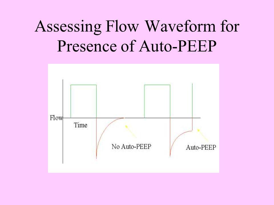 Auto-PEEP Auto-PEEP/intrinsic PEEP (PEEPi)/inadvertent PEEP/occult PEEP - positive end expiratory alveolar pressure occurring in the absence of set PE