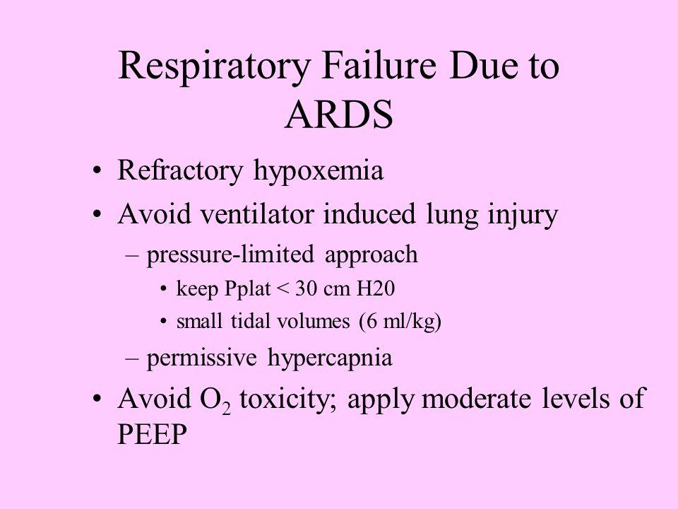 Non- recruitable Recruitable Normal ARDS: A Three Lung Unit Model