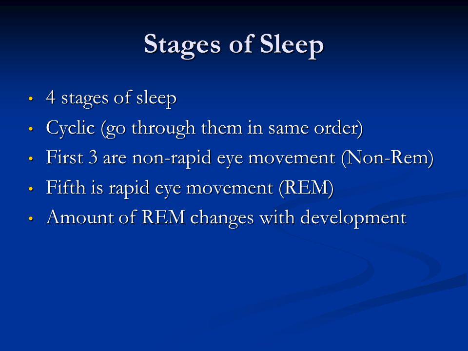 Stages of Sleep 4 stages of sleep 4 stages of sleep Cyclic (go through them in same order) Cyclic (go through them in same order) First 3 are non-rapid eye movement (Non-Rem) First 3 are non-rapid eye movement (Non-Rem) Fifth is rapid eye movement (REM) Fifth is rapid eye movement (REM) Amount of REM changes with development Amount of REM changes with development