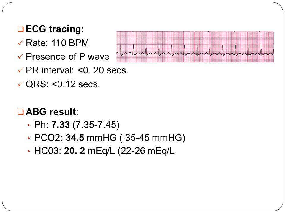  Laboratory tests: Glucose (random): 23.4 mmo/L (3.9-7.8 mmo/L) Urinalysis : ++ketones CBC WBC: 9.04 (4.23-9.07) HGB: 14.3 (13.7-17.5) HCT: 39.6 (40.1-51.0) PLT: 350 (163-337)  Electrolytes: NA+: 141 mmO/L (135-150 mmO/L) K+: 4.3 mmO/L ( 3.5- 5.0 mmO/L) Cl+ :98 mmO/L (98-111 mmO/L)  BUN: 4.42 mmO/L (1.8-8.3 mmO/L)  Creatinine: 75.98 (58-110)