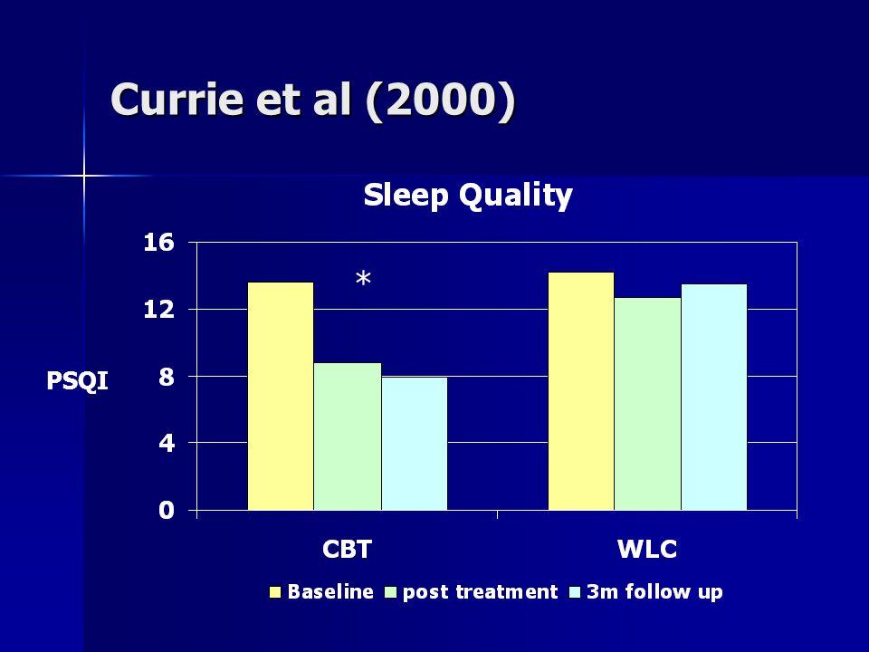 Currie et al (2000) * PSQI