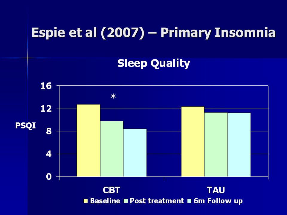 Espie et al (2007) – Primary Insomnia PSQI *