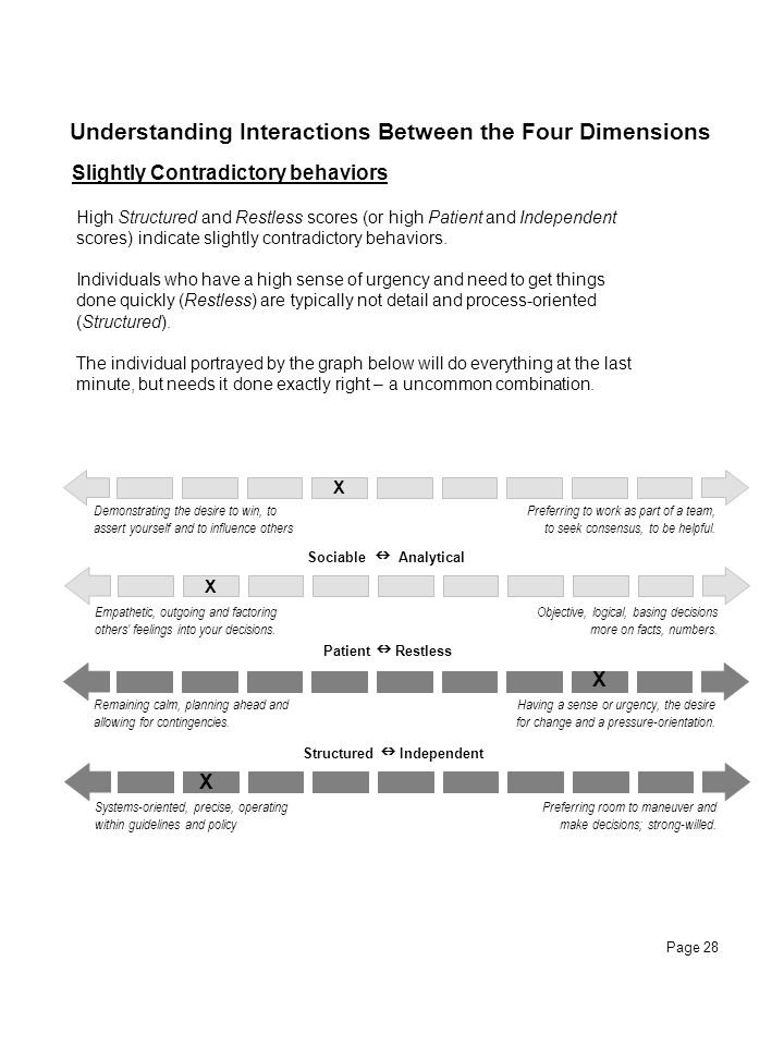 Page 28 Understanding Interactions Between the Four Dimensions Slightly Contradictory behaviors High Structured and Restless scores (or high Patient a