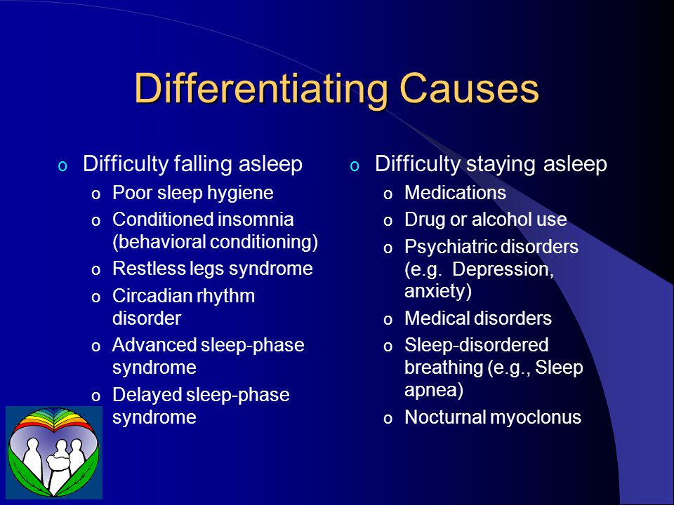 Differentiating Causes o Difficulty falling asleep o Poor sleep hygiene o Conditioned insomnia (behavioral conditioning) o Restless legs syndrome o Circadian rhythm disorder o Advanced sleep-phase syndrome o Delayed sleep-phase syndrome o Difficulty staying asleep o Medications o Drug or alcohol use o Psychiatric disorders (e.g.
