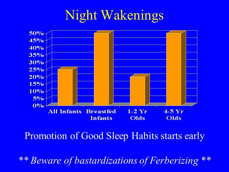 Night Wakenings Promotion of Good Sleep Habits starts early ** Beware of bastardizations of Ferberizing **