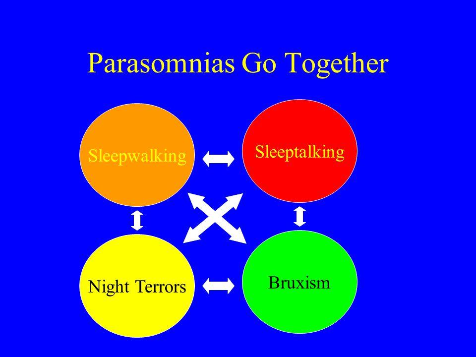 Parasomnias Go Together Sleepwalking Sleeptalking Night Terrors Bruxism