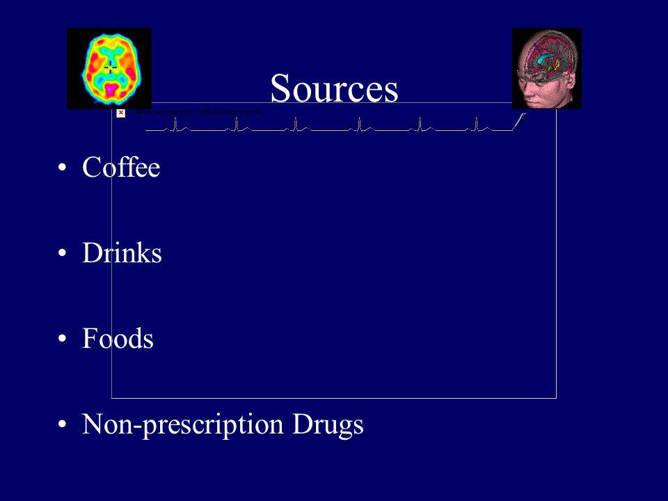 Sources Coffee Drinks Foods Non-prescription Drugs
